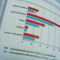 Editorial_design-Report-grafiek