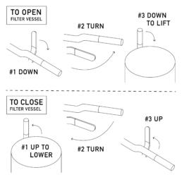 ontwerp design pictogrammen instructie handleiding specialist designer ontwerper carmen nutbey nutbeydesign amsterdam