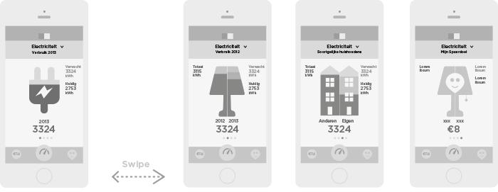 design proposal energy app - nutbeydesign amsterdam